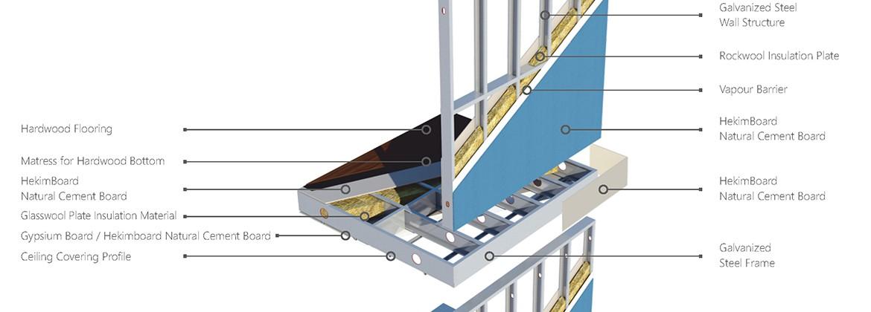 Light Steel Construction System