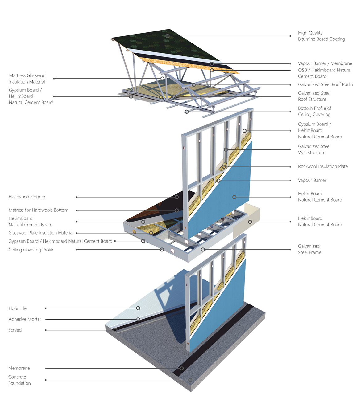 Light Steel Construction System Prefabricated Solutions
